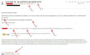 Modi per riconoscere una mail che contiene virus