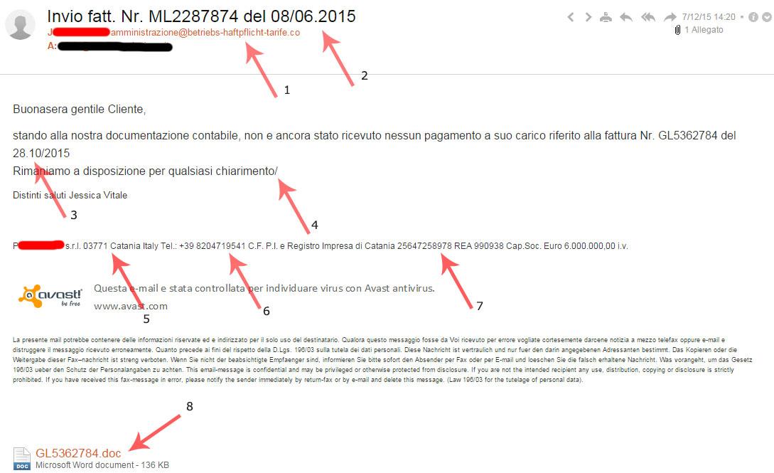 Finta Mail