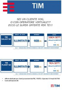 TIM Minuti illimitati + 6Gb a 10€